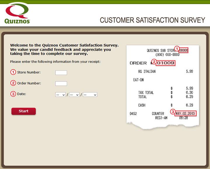 Quiznos-Customer-Satisfaction-Survey